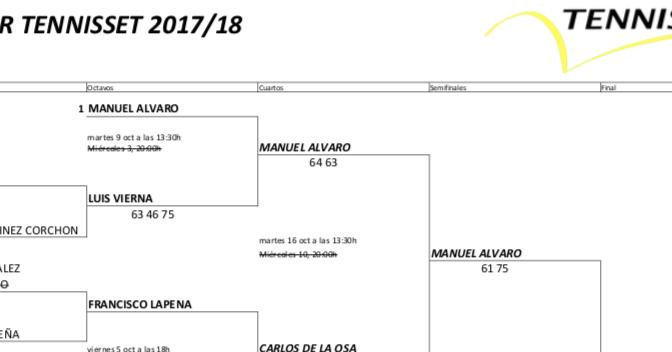 TORNEO MÁSTER TENNISSET 2018